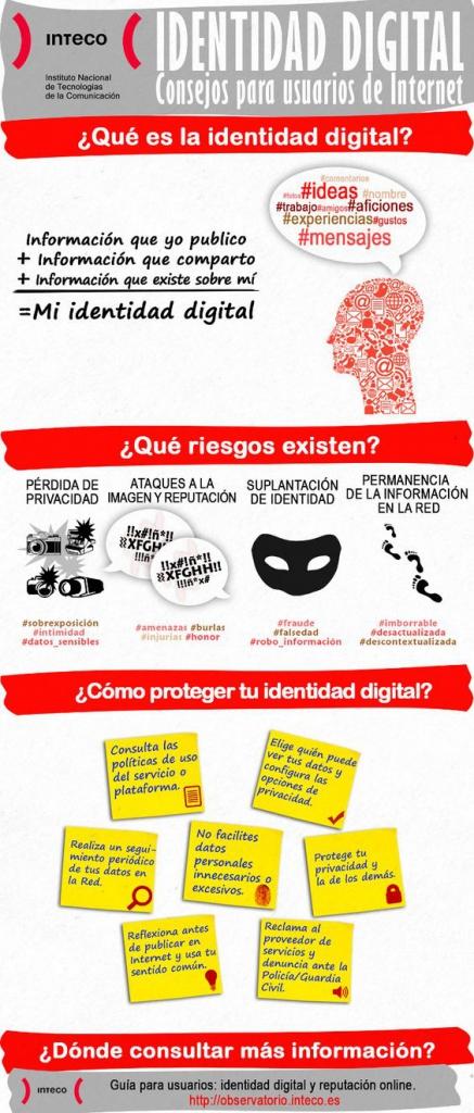 Brbarluenga Identidad digital